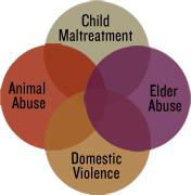 Link circle: abuse